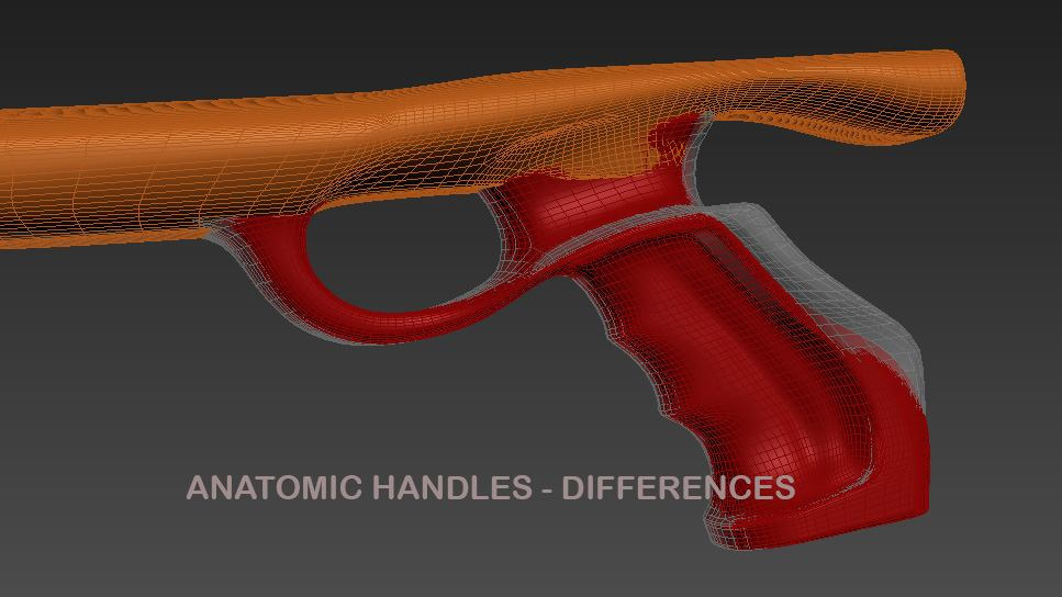 Anatomic_handle_difference